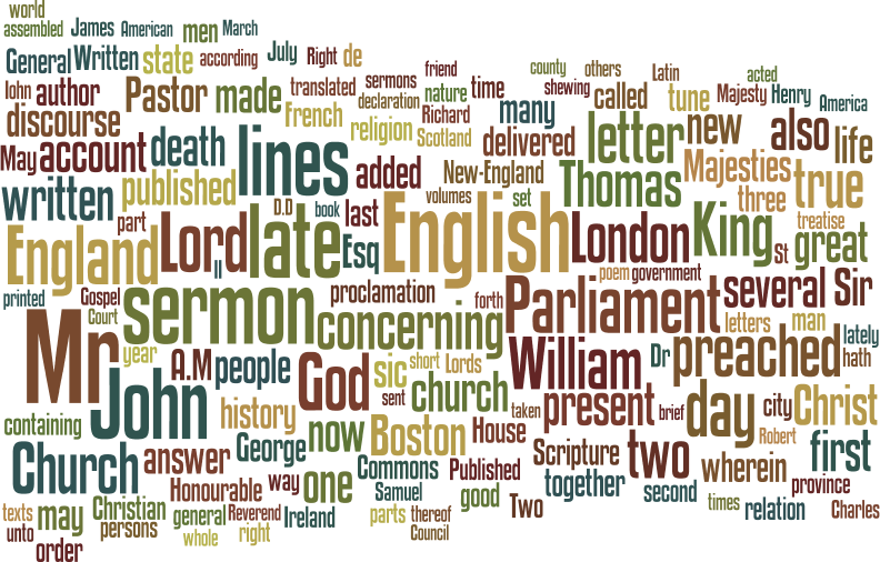 Wordle of TCP titles